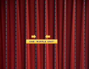 Coining a new measurement system -- the 'ruffle unit'